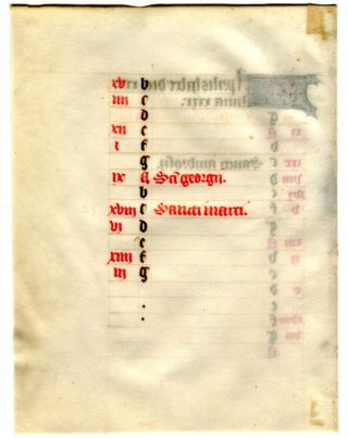 Illuminated Manuscript: April Calendar Leaf from a 15th Century Book of Hours